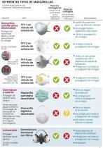 Higiene - Desinfección - Protección MASCARILLA-6
